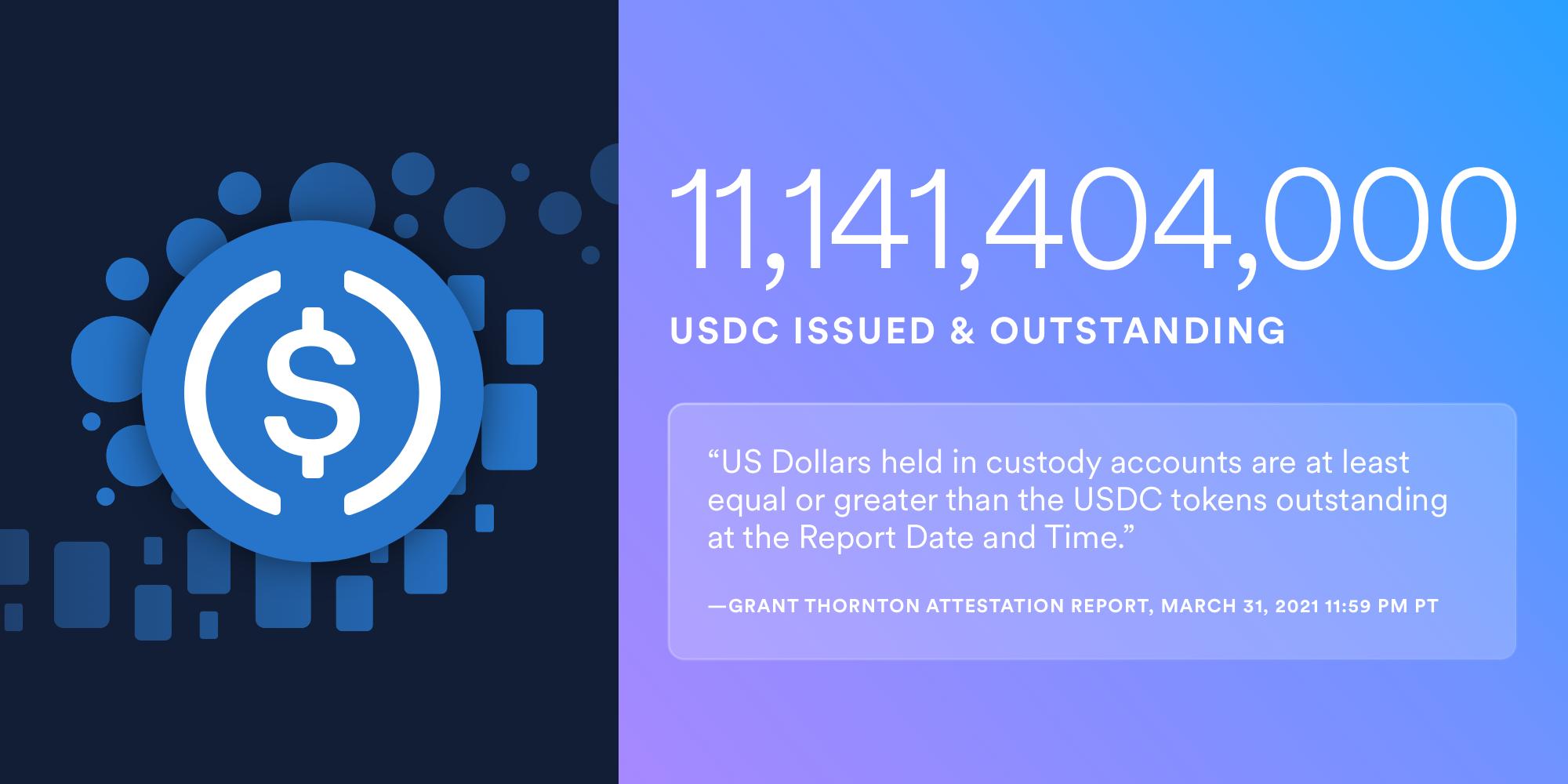 usdc-attestation-march2021
