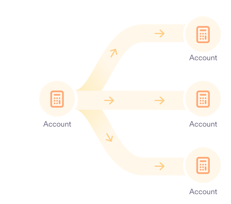 ACCOUNT-CustomFunds-2