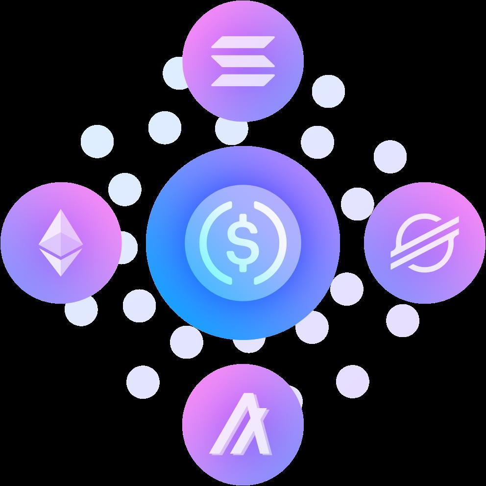 spot-multichain-auth-dist